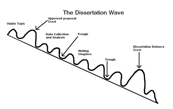 long. thesis, dissertation guidelines may seem like. Right away help ...